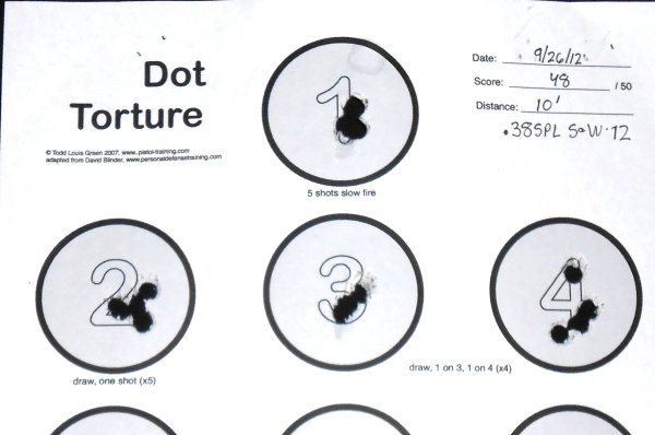 picture relating to Printable Pistol Drill Targets identified as Drill Of The Thirty day period: Dotm #1