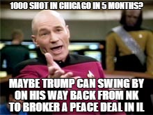 1000 People Shot in Chicago in First 5 Months of 2018