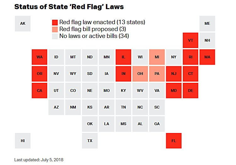 Redflagmap2